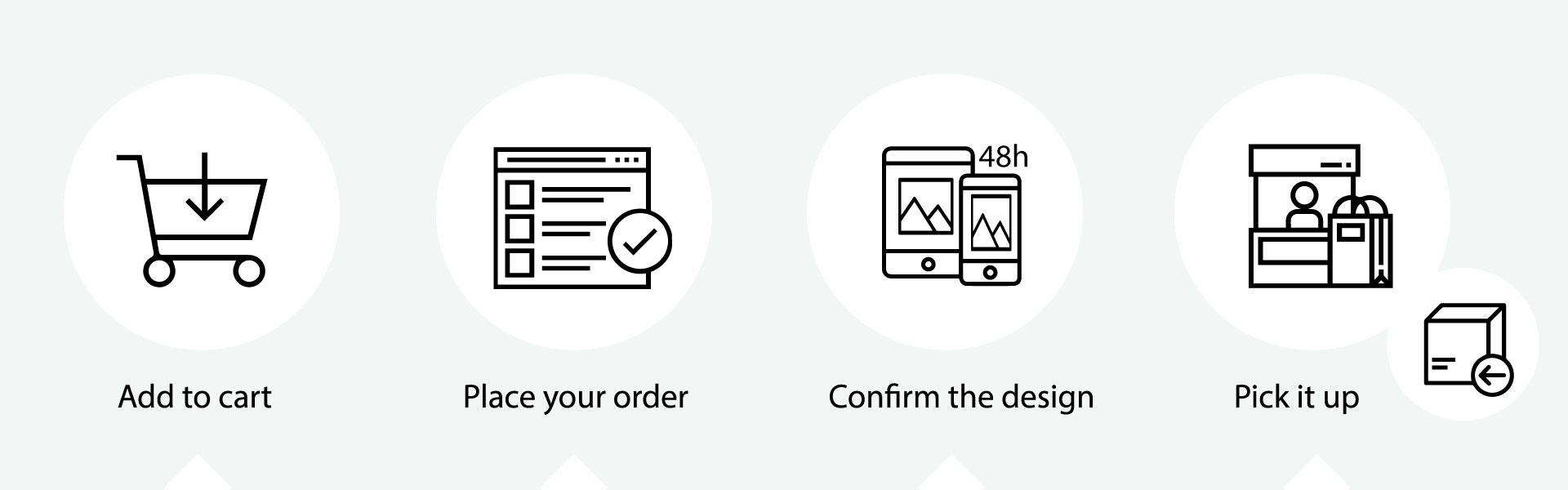 How to order on the website